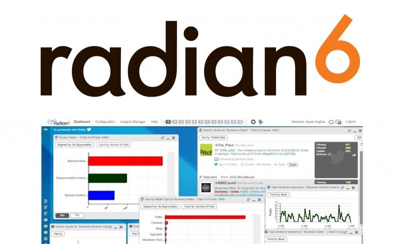 Radian 6 logo and dashboard