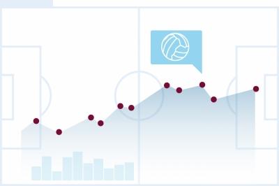 Google Analytics - Aston Villa