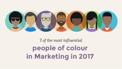 Diversity in 2017